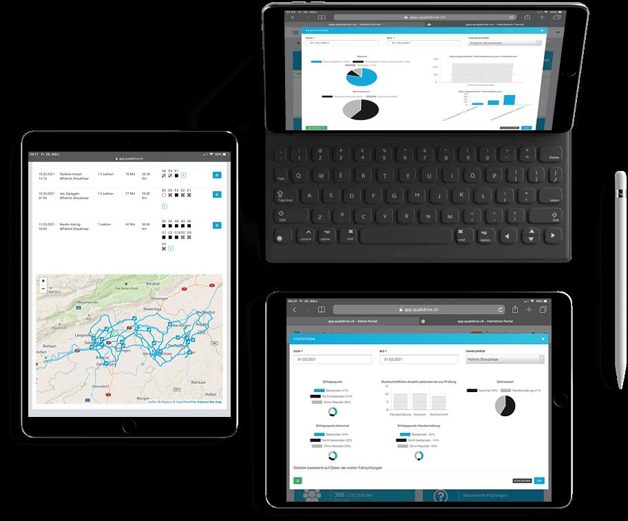 QualiDrive - Software für Fahrschulen von CTM Alder AG